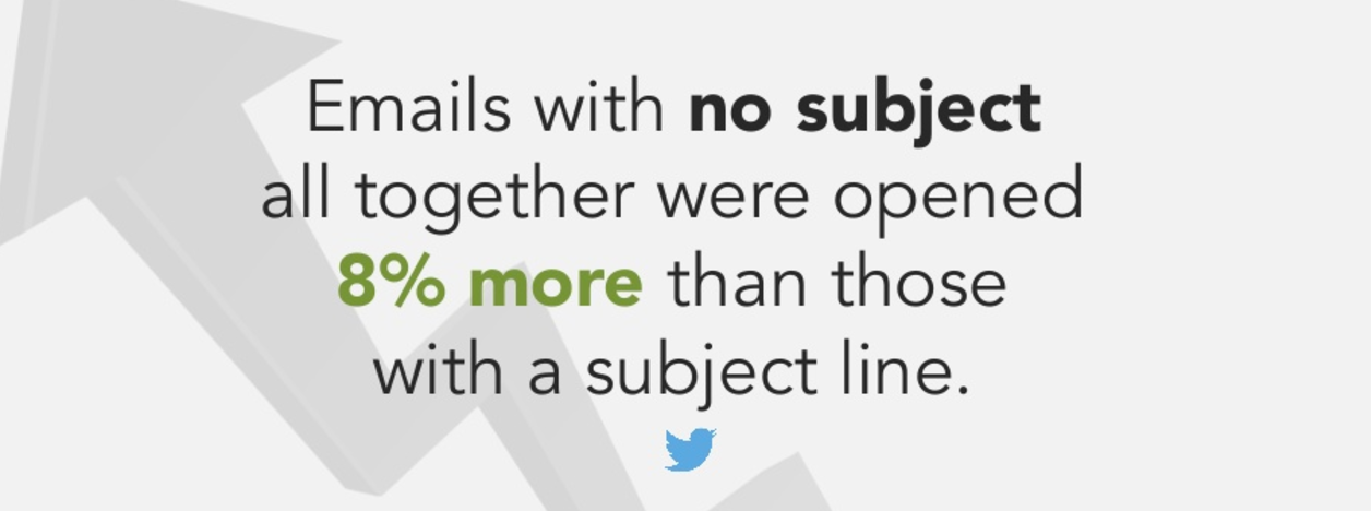 importance of email subject line 2