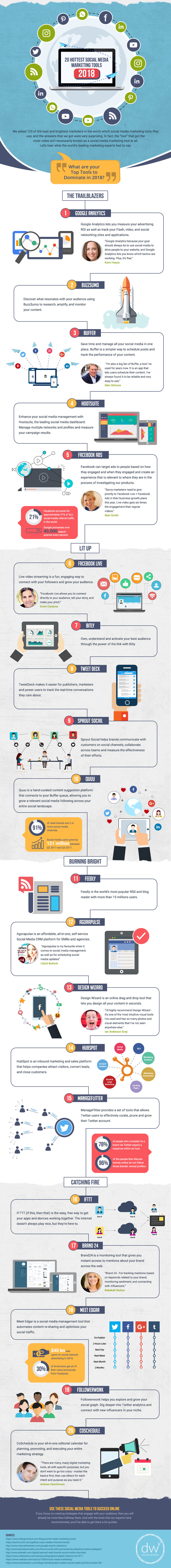 lead magnet social media tools infographic